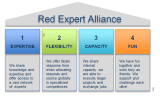 RED Expert Alliance Partnership - Manifesto.